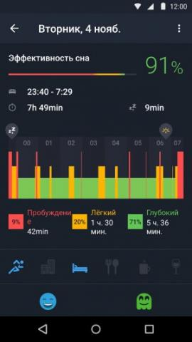Храп и контроль сна со смартфоном. Часть 1.